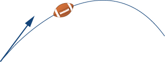 This figure shows a football being thrown. The path of the football is represented by an arcing curve. At the beginning of the curve is a vector indicating the initial velocity.