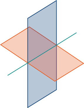 This figure is two planes that are intersecting. The intersection forms a line segment.