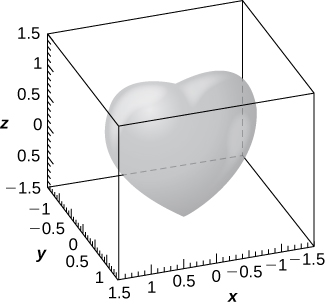 This figure is a surface inside of a box. It is a heart. The outside edges of the 3-dimensional box are scaled to represent the 3-dimensional coordinate system.