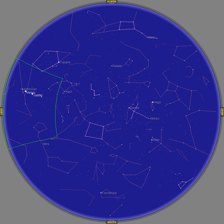 This figure is a circle with a star chart in the middle.