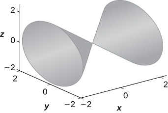 This figure is an elliptical cone on its side. It is inside of a box. The edges of the box represent the x, y, and z axes.