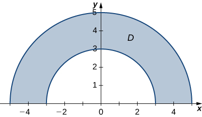 Half an annulus D is drawn in the first and second quadrants with inner radius 3 and outer radius 5.
