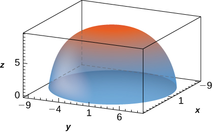 A filled-in half-sphere with radius 3 times the square root of 10.
