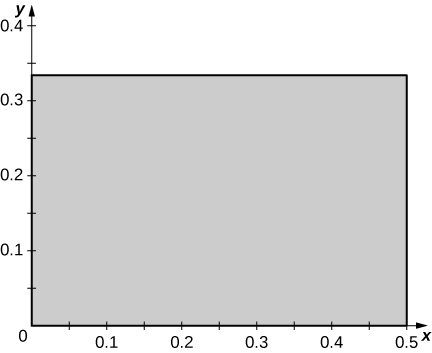 A rectangle with one corner at the origin, horizontal length 0.5, and vertical height 0.34.