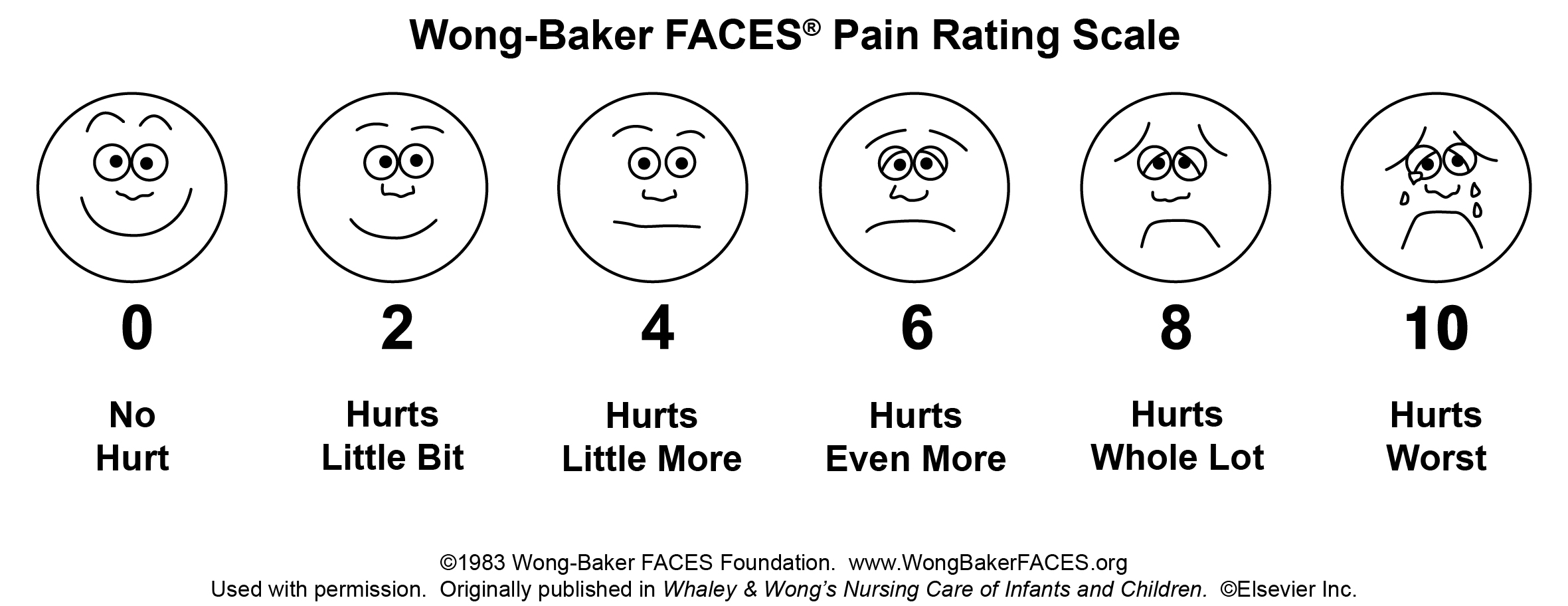 Adorable image with regard to wong baker pain scale printable