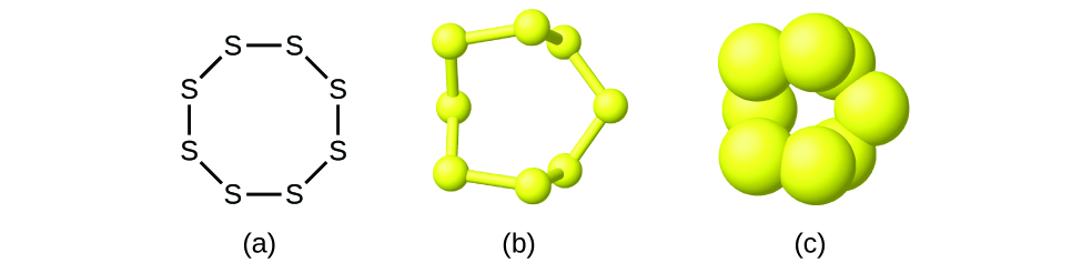figure a shows eight sulfur atoms symbolized with the letter s that are bonded