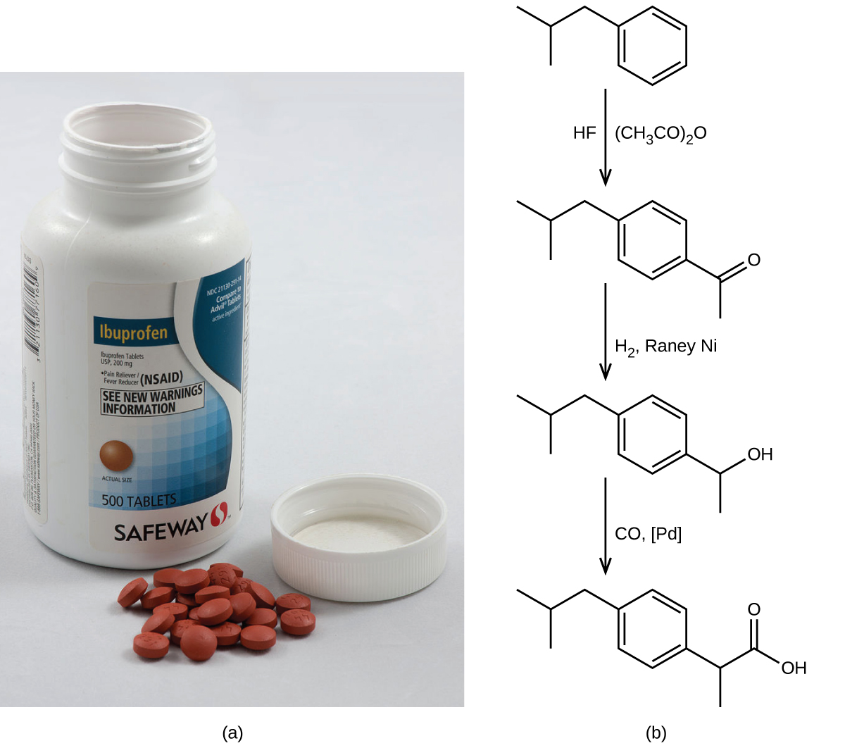 "This figure is labeled, ""a,"" and, ""b."" Part a shows an open bottle of ibuprofen and a small pile of ibuprofen tablets beside it. Part b shows a reaction along with line structures. The first line structure looks like a diagonal line pointing down and to the right, then up and to the right and then down and to the right. At this point it connects to a hexagon with alternating double bonds. At the first trough there is a line that points straight down. From this structure, there is an arrow pointing downward. The arrow is labeled, ""H F,"" on the left and ""( C H subscript 3 C O ) subscript 2 O,"" on the right. The next line structure looks exactly like the first line structure, but it has a line angled down and to the right from the lower right point of the hexagon. This line is connected to another line which points straight down. Where these two lines meet, there is a double bond to an O atom. There is another arrow pointing downward, and it is labeled, ""H subscript 2, Raney N i."" The next structure looks very similar to the second, previous structure, except in place of the double bonded O, there is a singly bonded O H group. There is a final reaction arrow pointing downward, and it is labeled, ""C O, [ P d ]."" The final structure is similar to the third, previous structure except in place of the O H group, there is another line that points down and to the right to an O H group. At these two lines, there is a double bonded O."