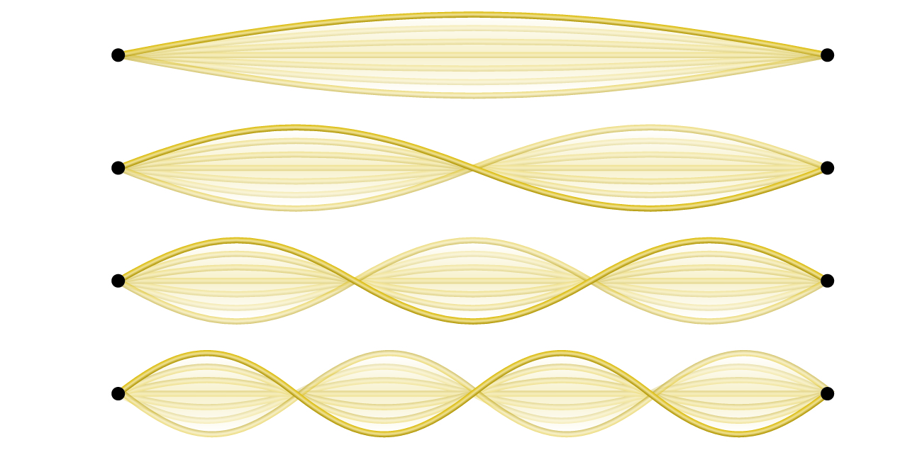 6 1 electromagnetic energy chemistry wave clip art borders free download wave clipart black and white