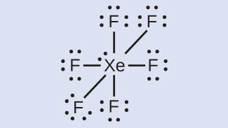 73 lewis symbols and structures chemistry this structure shows a xenon atom single bonded to six fluorine atoms each fluorine atom ccuart Image collections