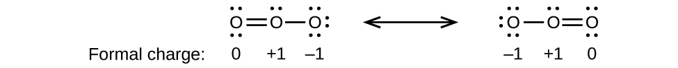 "Two Lewis structures are shown with a double-headed arrow in between. The left structure shows an oxygen atom with one lone pair of electrons single bonded to an oxygen atom with three lone pairs of electrons. It is also double bonded to an oxygen atom with two lone pairs of electrons. The symbols and numbers below this structure read, ""( 0 ), ( positive 1 ), ( negative 1 )."" The phrase, ""Formal charge,"" and a right-facing arrow lie to the left of this structure. The right structure appears as a mirror image of the left and the symbols and numbers below this structure read, ""( negative 1 ), ( positive 1 ), ( 0 )."""