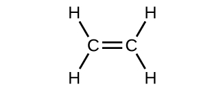 A Lewis structure is shown in which two carbon atoms are bonded together by a double bond. Each carbon atom is bonded to two hydrogen atoms by a single bond.