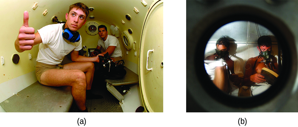 Two photos are shown. The first shows two people seated in a steel chamber on benches that run length of the chamber on each side. The chamber has a couple of small circular windows and an open hatch-type door. One of the two people is giving a thumbs up gesture. The second image provides a view through a small, circular window. Inside the two people can be seen with masks over their mouths and noses. The people appear to be reading.