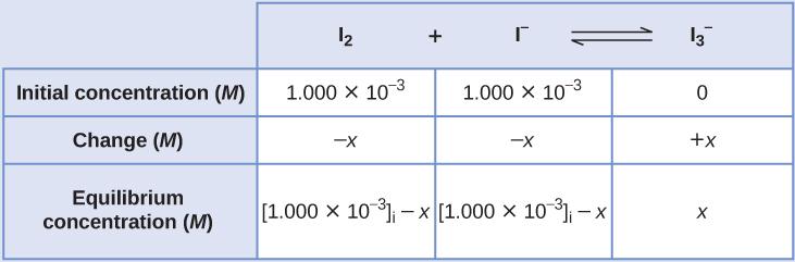 Fundamental Physical Properties Enthalp