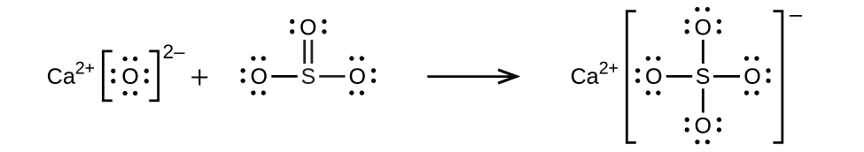 This figure represents a chemical reaction using structural formulas. On the left, C a superscript 2 plus is just left of bracket O with four unshared electron pairs right bracket superscript 2 negative plus a structure with a central S atom to which two O atoms are single bonded at the left and right, and a single O atom is double bonded above. The two single bonded O atoms each have three unshared electron pairs and the double bonded O atom has two unshared electron pairs. Following a right pointing arrow is C a superscript 2 plus just left of a structure in brackets with a central S atom which has 4 O atoms single bonded at the left, above, below, and to the right. Each of the O atoms has three unshared electron pairs. Outside the brackets to the right is a superscript two negative.