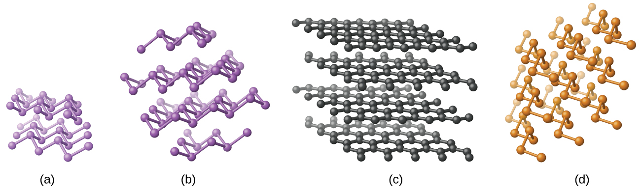 18 3 Structure And General Properties Of The Metalloids