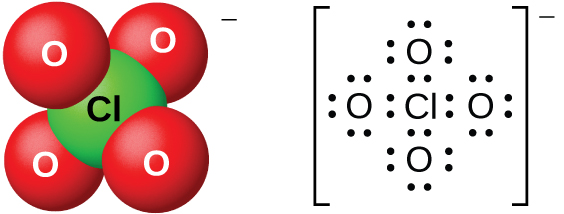 """Two models of molecules are shown, both with a superscript negative sign. The left molecule shows a space-filling model with a green atom labeled, """"C l,"""" bonded to four red atoms labeled, """"O."""" The right molecule is a Lewis structure of a chlorine atom surrounded by four oxygen atoms, each with four lone pairs of electrons. The Lewis structure is surrounded by brackets, and the superscript negative sign appears outside the brackets."""