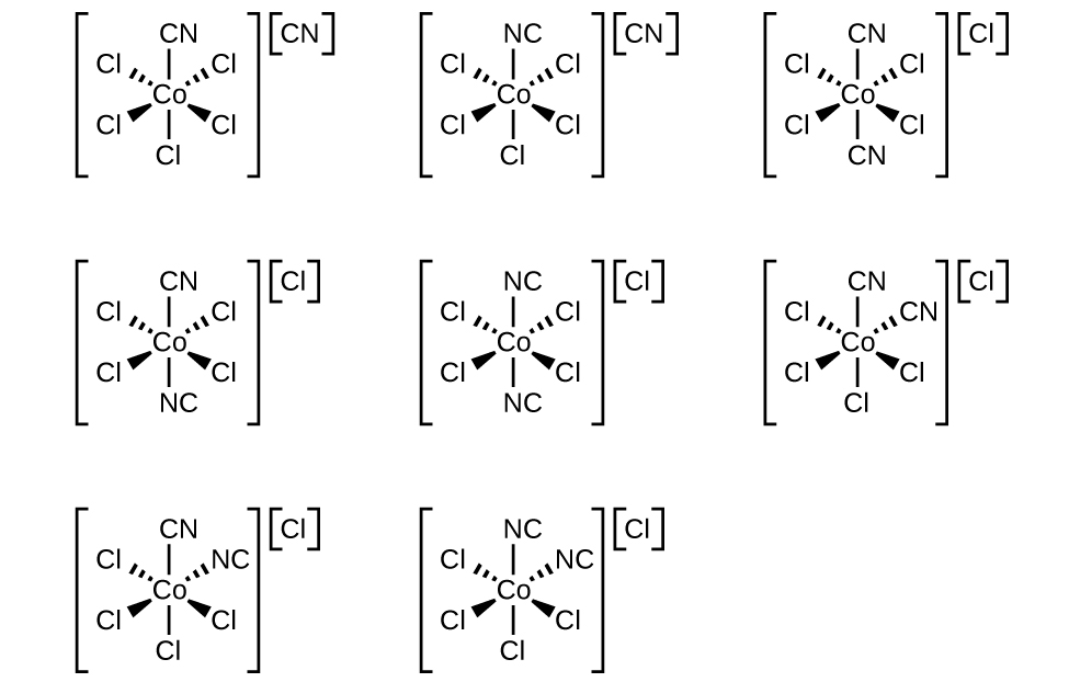 application of coordination compounds in industry