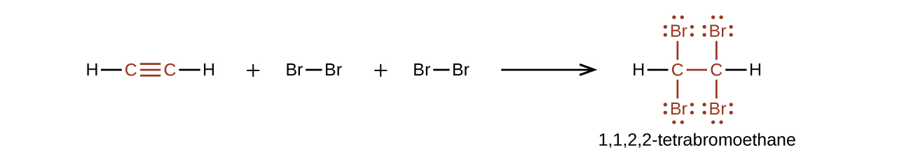 Molecular Orbital Diagram Br2 Wire Data Schema