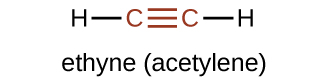 The structural formula and name for ethyne, also known as acetylene, are shown. In red, two C atoms are shown with a triple bond illustrated by three horizontal line segments between them. Shown in black at each end of the structure, a single H atom is bonded.