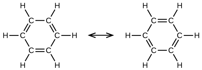 This structural formula shows a six carbon hydrocarbon ring. On the left side there are six C atoms. The C atom on top and to the left forms a single bond to the C atom on the top and to the right. The C atom has a double bond to another C atom which has a single bond to a C atom. That C atom has a double bond to another C atom which has a single bond to a C atom. That C atom forms a double bond with another C atom. Each C atom has a single bond to an H atom. There is a double sided arrow and the structure on the right is almost identical to the structure on the left. The structure on the right shows double bonds where the structure on the left showed single bonds. The structure on the right shows single bonds where the stucture on the left showed double bonds.