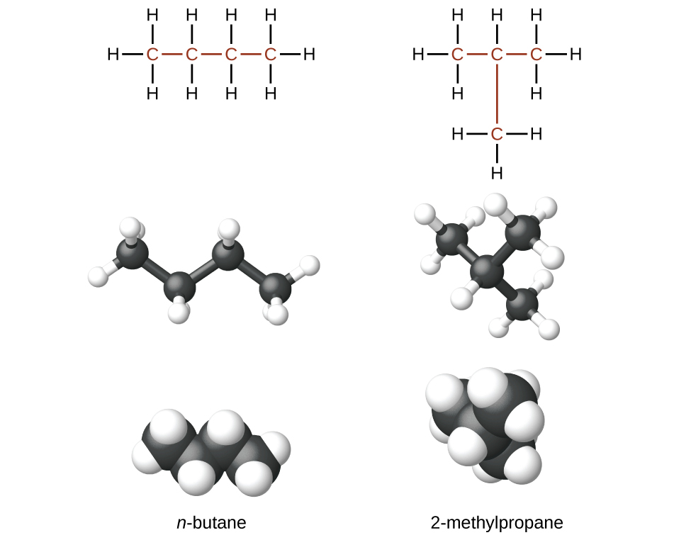 the figure illustrates three ways to represent molecules of n dash butane  and 2 dash methlylpropane