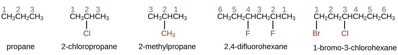 201 hydrocarbons chemistry this figure shows structural formulas for propane 2 dash chloropropane 2 dash methylpropane urtaz Images