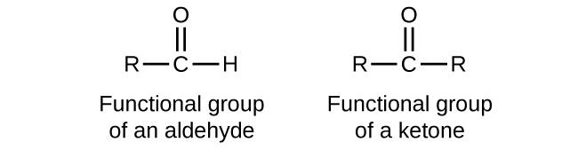 20 3 aldehydes ketones carboxylic acids and esters chemistry. Black Bedroom Furniture Sets. Home Design Ideas