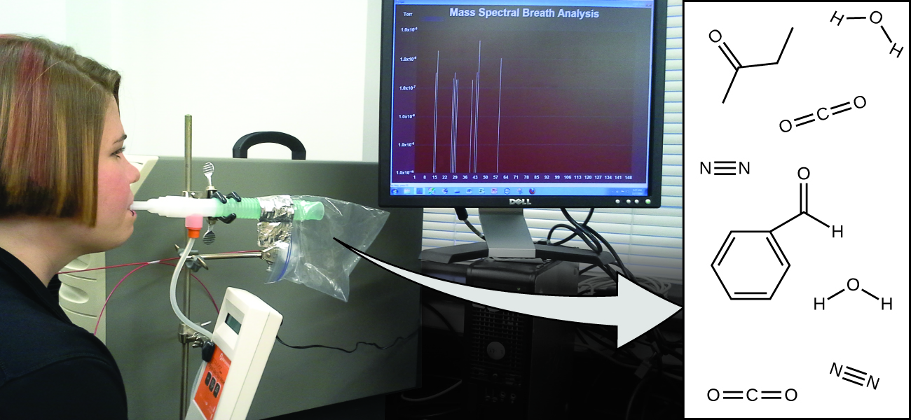 """A person is shown blowing into a tube connected to a plastic bag. There is a computer screen displaying data that reads """"Mass Spectral Breath Analysis."""" An arrow from the plastic bag points to an illustration of different molecular compounds contained in the person's exhalation"""