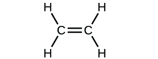 Figure C shows a carbon atom forming a double bond with another carbon atom. Each carbon atom forms a single bond with two hydrogen atoms.