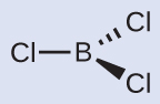 A Lewis structure depicts a boron atom that is single bonded to three chlorine atoms, each of which is oriented in the same flat plane. This figure uses dashes and wedges to give it a three-dimensional appearance.