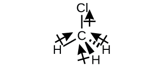 An image shows a carbon atom single bonded to three hydrogen atoms and a chlorine atom. There are arrows with crossed ends pointing from the hydrogen to the carbon near each bond, and one pointing from the carbon to the chlorine along that bond. The carbon and chlorine arrow is longer. This image uses dashes and wedges to give it a three-dimensional appearance.