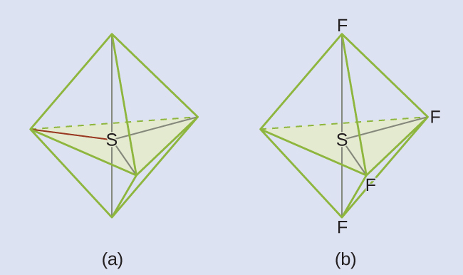 """Two diagrams are shown and labeled, """"a"""" and """"b."""" Diagram a shows a sulfur atom in the center of a six-sided bi-pyramidal shape. Diagram b shows the same image as diagram a, but this time there are fluorine atoms located at four corners of the pyramid shape and they are connected to the sulfur atom by single lines."""