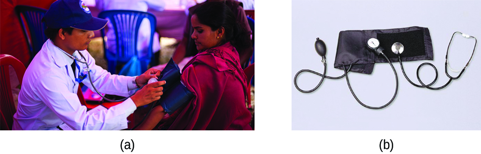 This figure includes two photographs. The first photo shows a young adult male placing a blood pressure cuff on the upper arm of a young adult female. The second image shows a typical sphygmomanometer, which includes a black blood pressure cuff, tubing, pump, and pressure gauge.