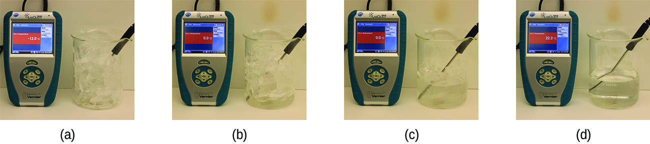 """This figure shows four photos each labeled, """"a,"""" """"b,"""" """"c,"""" and, """"d."""" Each photo shows a beaker with ice and a digital thermometer. The first photo shows ice cubes in the beaker, and the thermometer reads negative 12.0 degrees C. The second photo shows slightly melted ice, and the thermometer reads 0.0 degrees C. The third photo shows more water than ice in the beaker. The thermometer reads 0.0 degrees C. The fourth photo shows the ice completely melted, and the thermometer reads 22.2 degrees C."""