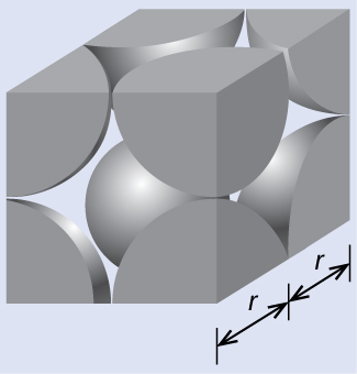 """A diagram shows a cube with a one eighth portion of eight spheres inside the cube, one section in each corner. Along the bottom right side of the cube are two double ended arrows that each stretch along half of the total distance across the cube. Each arrow is labeled """"r."""""""