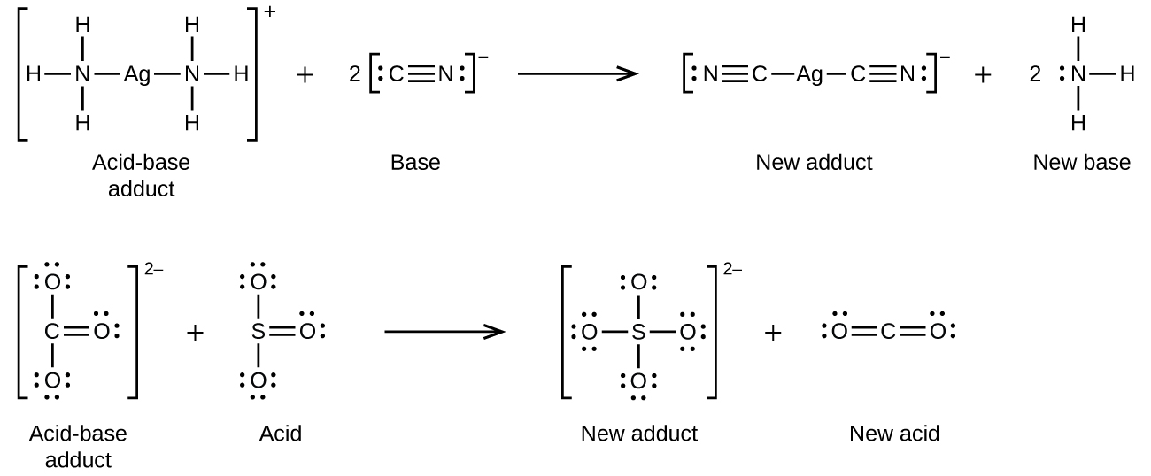 """Two chemical reactions in two rows using structural formulas. First row, to the left, in brackets is a structure with a central A g atom to which N atoms are connected with single bonds to the left and right. Each N atom has H atoms bonded above, below, and to the outside. Outside the brackets is a superscript plus symbol. This structure is labeled """"Acid-base adduct."""" Following a plus sign is a 2 and another structure in brackets that shows a C atom triple bonded to an N atom. The C atom has an unshared electron pair on its left side and the N atom has an unshared pair on its right side. Outside the brackets to the right is a superscript negative symbol. This structure is labeled """"Base."""" Following a right pointing arrow is a structure in brackets with a central A g atom to which 4 FC atoms are connected with single bonds to the left and right. At each of the two ends, N atoms are triple bonded to the C atoms. The N atoms each have an unshared electron pair at the end of the structure. Outside the brackets is a superscript negative symbol. This structure is labeled """"New adduct."""" Following a plus sign is an N atom with H atoms single bonded above, to the left, and below. A single electron dot pair is on the left side of the N atom. This structure is labeled """"New base."""" In the second row, on the left side in brackets is a structure with a central C atom. O atoms, each with three unshared electron pairs, are single bonded above and below and a third O atom, with two unshared electron pairs, is double bonded to the right. Outside the brackets is a superscript 2 negative. This structure is labeled """"Acid-base adduct."""" Following a plus sign is another structure with an S atom at the center. O atoms are single bonded above and below. These O atoms have three electron dot pairs each. To the right of the S atom is a double bonded O atom which has two pairs of electron dots. This structure is labeled """"Acid."""" Following a right pointing arrow is a structure in brackets with a cen"""