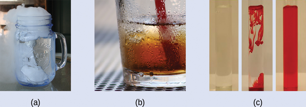 """This figure has three photos labeled, """"a,"""" """"b,"""" and """"c."""" Photo a shows a glass with a solid in water. There is steam or smoke coming from the top of the glass. Photo b shows the bottom half of a glass with water sticking to its outside surface. Photo c shows three images of the same container. The first shows a clear liquid in the container. The second shows a red liquid mixing with the clear liquid in the container. The third shows a red liquid."""