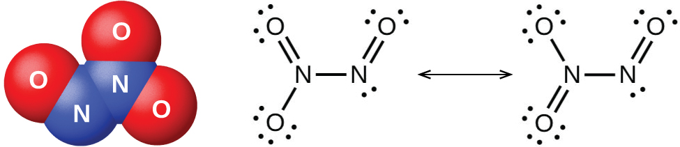 """A space-filling model of a molecule shows two blue atoms labeled, """"N,"""" bonded to one another and to three red atoms labeled, """"O."""" Two Lewis structures are also shown and connected by a double-headed arrow. The left image shows two nitrogen atoms that are single bonded to one another. The left nitrogen is double bonded to an oxygen atom that has two lone pairs of electrons and single bonded to an oxygen with three lone pairs of electrons. The right nitrogen has one lone pair of electrons and is double bonded to an oxygen atom with two lone pairs of electrons. The right image shows two nitrogen atoms that are single bonded to one another. The right nitrogen is double bonded to an oxygen atom that has two lone pairs of electrons and single bonded to an oxygen atom with three lone pairs of electrons. The right nitrogen has one lone pair of electrons and is double bonded to an oxygen atom with two lone pairs of electrons."""
