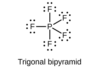 """This Lewis structure shows a phosphorus atom single bonded to five fluorine atoms, each with three lone pairs of electrons. The label, """"Trigonal bipyramidal,"""" is written under the structure."""