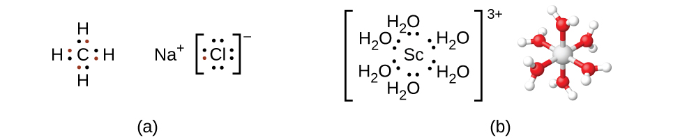 Three electron dot models are shown. To the left, a central C atom is shown with H atoms bonded above, below, to the left, and to the right. Between the C atom and each H atom are two electron dots, one red, and one black, next to each other in pairs between the atoms. The second structure to the right shows N superscript plus sign followed by a C l atom in brackets. This C l atom has pairs of electron dots above, below, left, and right of the element symbol. A single electron dot on the left side of the symbol is shown in red. All others are black. Outside the brackets to the right, a negative sign appears as a superscript. The third structure on the far right has a central S c atom. This atom is surrounded by six pairs of evenly-spaced electron dots. These pairs of dots are positioned between the S c atom and each of the O atoms from six H subscript 2 O molecules. This entire structure is within brackets to the right of which is the superscript 3 plus.