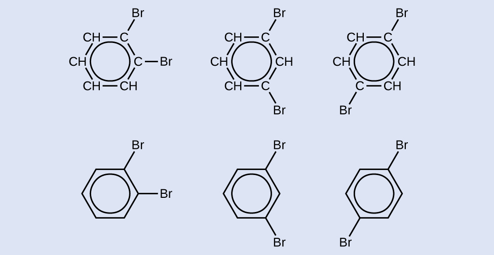 Three pairs of structural formulas are shown. The first has a six carbon hydrocarbon ring in which four of the C atoms are each bonded to only one H atom. At the upper right and right of the ring, the two C atoms that do not have bonded H atoms have one B r atom bonded each. A circle is at the center of the ring. Beneath this structure, a similar structure is shown which has a hexagon with a circle inside. From vertices of the hexagon at the upper right and right single B r atoms are attached. The second has a six carbon hydrocarbon ring in which four of the C atoms are each bonded to only one H atom. At the upper right and lower right of the ring, the two C atoms that do not have bonded H atoms have a single B r atom bonded each. A circle is at the center of the ring. Beneath this structure, a similar structure is shown which has a hexagon with a circle inside. From vertices of the hexagon at the upper right and lower right single B r atoms are attached. The third has a six carbon hydrocarbon ring in which four of the C atoms are each bonded to only one H atom. At the upper right and lower left of the ring, the two C atoms that do not have bonded H atoms have B r atoms bonded. A circle is at the center of the ring. Beneath this structure, a similar structure is shown which has a hexagon with a circle inside. From vertices of the hexagon at the upper right and lower left, single B r atoms are attached.