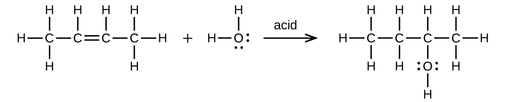 """A reaction is shown. The first molecule shows a C atom bonded with three H atoms. The first C atom is bonded to another C atom. The second C atom is bonded to an H atom and also forms a double bond with a third C atom. The third C atom is bonded to one H atom and fourth C atom. The fourth C atom is bonded to three H atoms. There is a plus sign. The second molecule shows an O atom with two sets of electron dots bonded to two H atoms. There is an arrow pointing right which is labeled, """"acid."""" The new molecule is a C atom bonded to three H atoms and a second C atom. The second C atom is bonded to two H atoms and a third C atom. The third C atom is bonded to an H atom and an O atom with two sets of electron dots. The O atom is bonded to an H atom. The third C atom is bonded to a fourth C atom which is bonded to three H atoms."""
