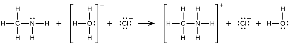 A reaction is shown. The first structure shown on the left shows a C atom with H atoms bonded above, below, and to the left. To the right, an N atom is bonded which has an unshared pair of electrons above it and H atoms bonded to its right and below. This structure is followed by a plus sign. A structure follows in brackets which includes an O atom with H atoms bonded above, to the left, and below. A single unshared electron pair is shown on the O atom. Outside the brackets is a superscript plus sign. This is followed by a plus sign and C l surrounded by 4 pairs of electron dots and a superscript minus sign. Following a reaction arrow is another structure in brackets. This structure shows a C atom with H atoms bonded above, below, and to the left. To the right, an N atom is bonded which has H atoms bonded above, below, and to the right. Outside the brackets is a superscript plus sign. This is followed by C l surrounded by 4 pairs of electron dots and superscript minus. This is followed by another plus sign and an H atom which forms a single bond to an O atom to which a second H atom is bonded above. The O atom has two sets of electron dots.
