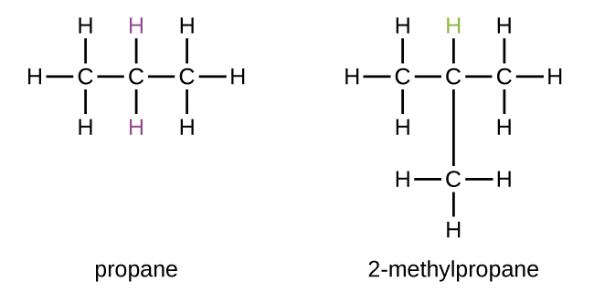 2-methylpropane expanded structural formula  Hydrocarbons – Chemistry: Atoms First 15e