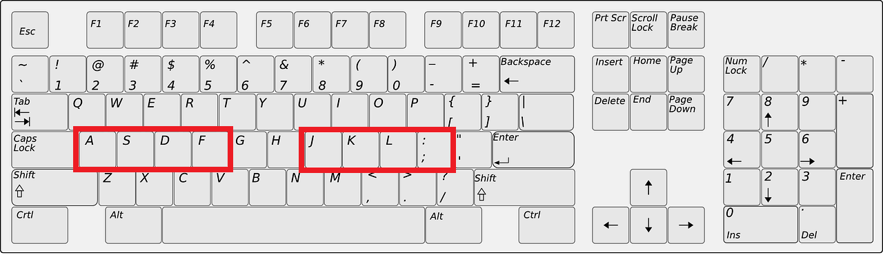 A keyboard with two sets of keys in the middle row highlighted.
