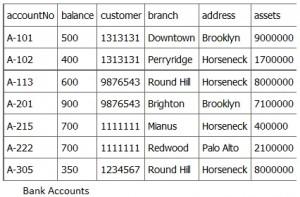 Bank-Accounts-1-300x197