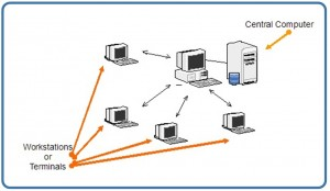 Chapter 6 Classification of Database Management Systems