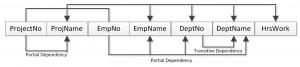 Ch-11-Dependency-Diagram-300x67
