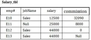SalaryTable-300x132