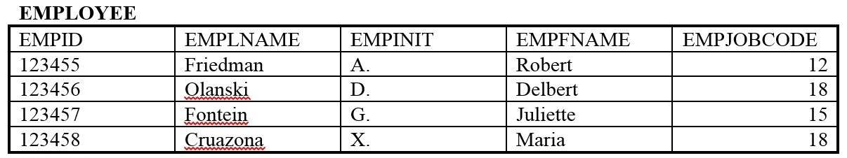 Table with 5 columns and 5 rows.